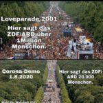 Berlin Grossdemonstration 1 August Tag der Freiheit